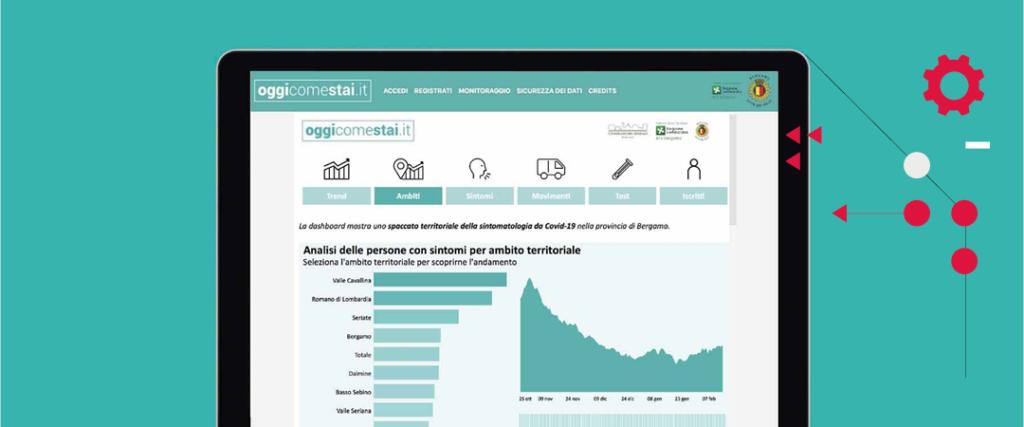 Oggi come stai: la App lanciata dal Comune di Bergamo